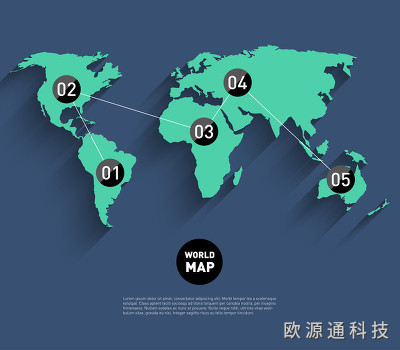 GPS陶瓷天线性能
