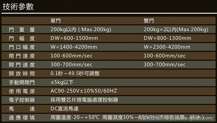 成都贺多龙FT-500自动门机组