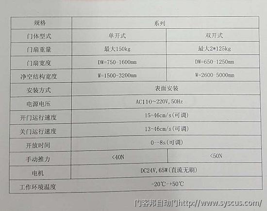 成都三浦125b自動門機組,三浦125b自動門安裝,三浦125b自動門價格,三浦125b自動門代理