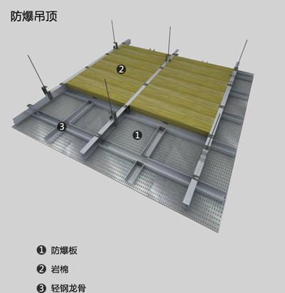 泄爆屋面板
