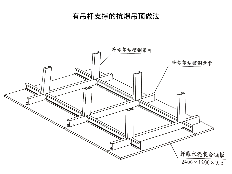抗爆板吊顶安装方法