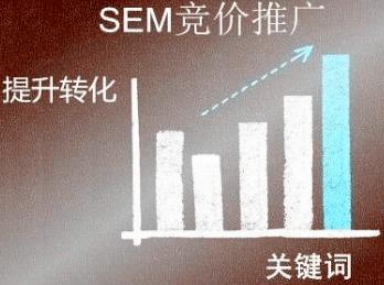 如何快速優化SEM以取得良效?