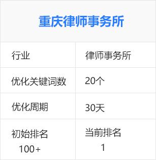 厦门律师事务所,婚姻纠纷律师(律师行业)百度seo优化排名推广案例