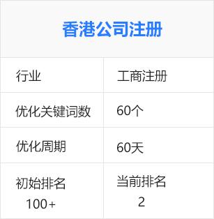 香港公司注冊,注冊海外公司(工商稅務行業)百度seo優化排名推廣案例