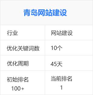 青岛网站建设、青岛网站制作(网站建设行业)百度seo优化排名推广案例