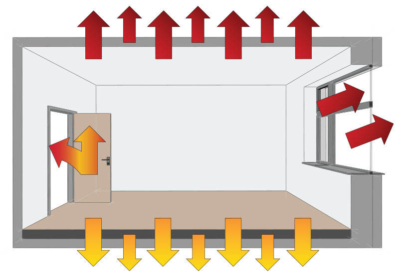 Keep the Heat in: How to Reduce Heat Loss in Your Home