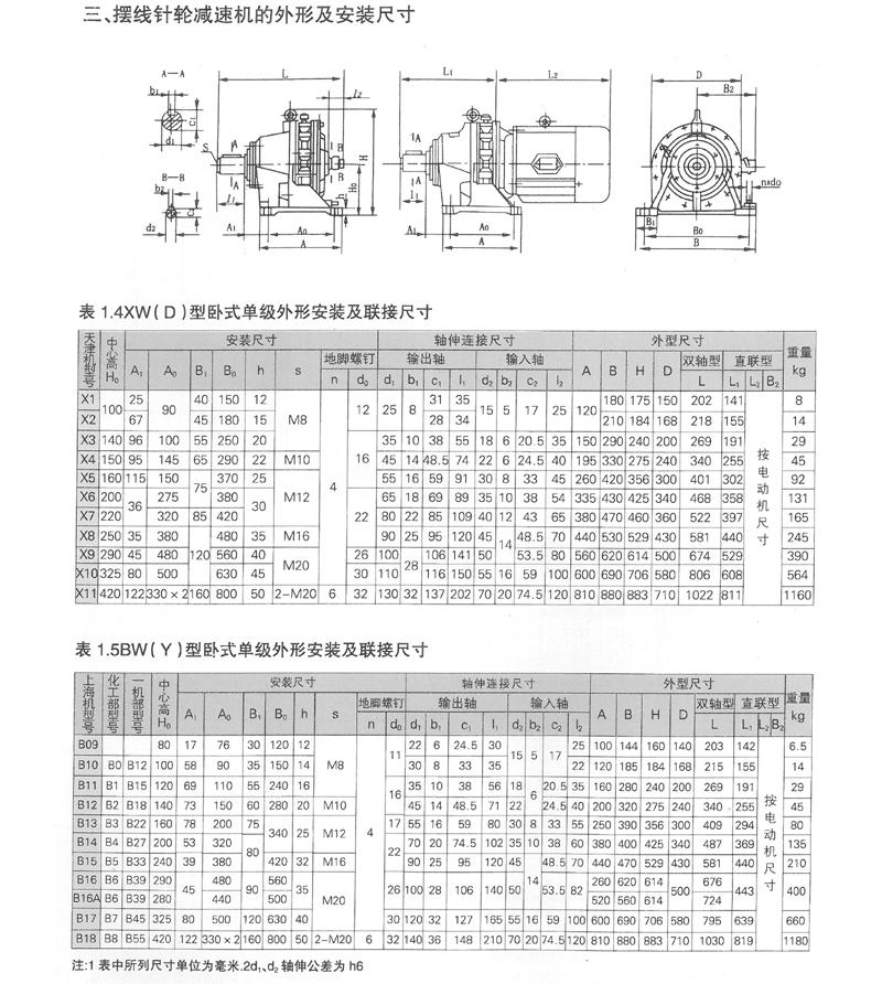 XWED117-319-7.5Kw卧式双级摆线减速机技术