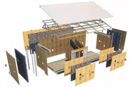 轻钢别墅材料及架构