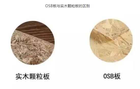 OSB板与实木颗粒板的区别