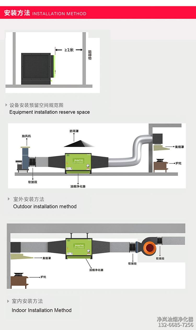 低空油烟净化器安装示意图