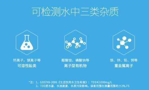 哪种水质适合养鱼?标准是什么?