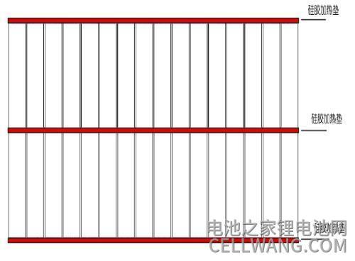 客户提出的115V高电压锂电池组定制方案