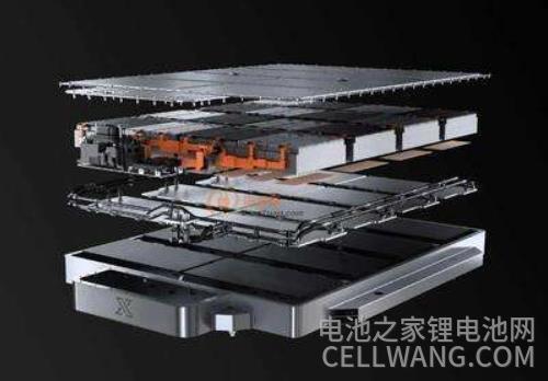 动力锂离子电池热模型分析