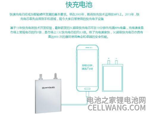 聚合物快充电池在手机上应用的方案说明