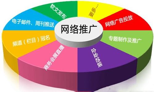 南宁公司网站建设3