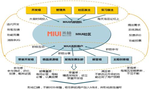 南宁网络推广外包公司3
