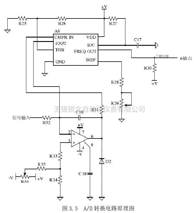 A/D 转换电路原理图