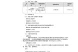贵州省凯里市人民法院工作服中标公告