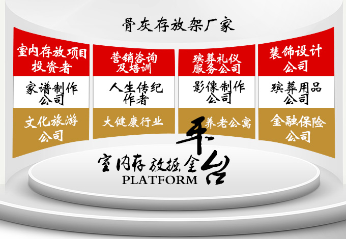 投资地宫福位架项目的政策你懂吗?