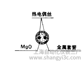 單支鎧裝熱電偶截面結構形式