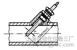 铠装热电偶在水平管道上45度角安装图片