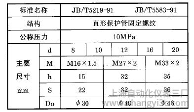 化工用熱電偶、熱電阻直形保護管固定螺紋執行標準