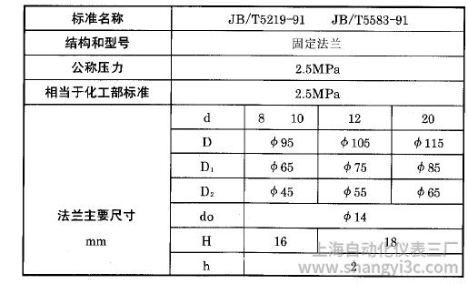 化工用热电偶、热电阻固定法兰执行标准