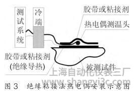 绝缘粘接法热电偶安装示意图