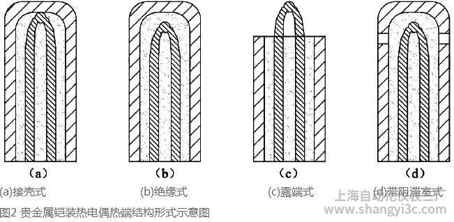 贵金属铠装热电偶热端结构形式示意图