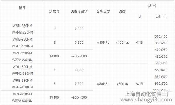 耐磨热电偶型号及规格