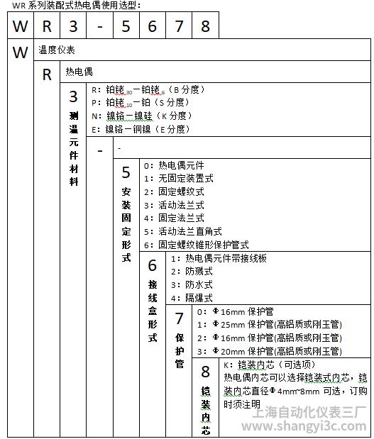 WRE-621/631錐形套管熱電偶使用選型