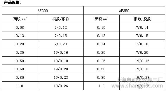 AFFP3*7*0.20熱電阻用耐油耐溫四氟線規格