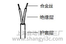 KC-GB-VV2*1.0熱電偶補償導線結構示意圖