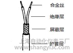 KX-HB-FFRP2×1.0热电偶补偿导线结构示意图