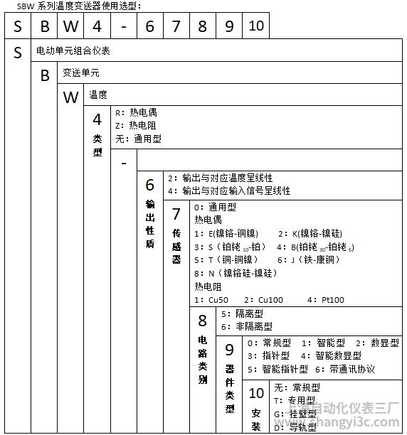 SBWR-2361智能型熱電偶溫度變送器使用選型