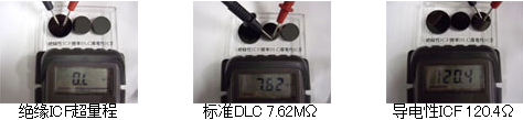 电阻膜测试