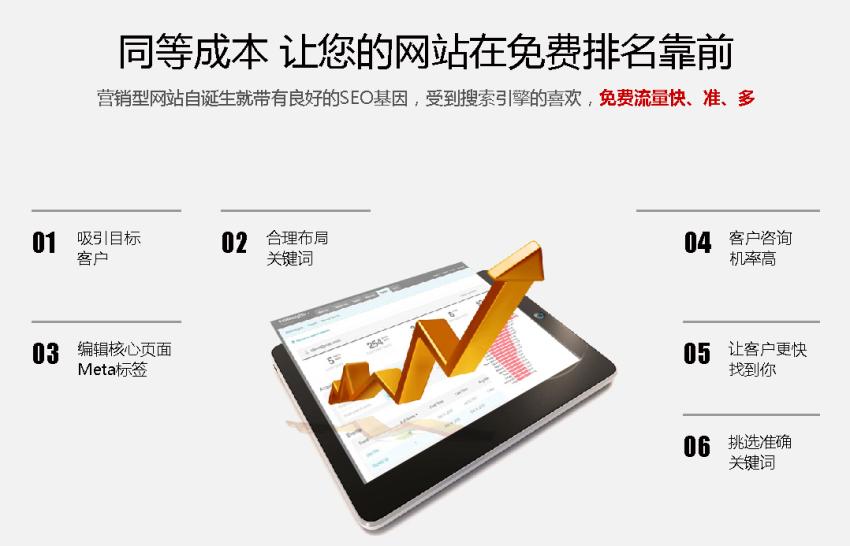 郑州SEO优化图片