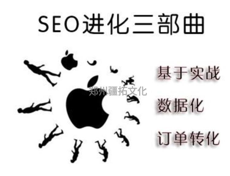 产品的标题SEO优化策略