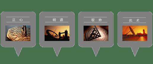 武汉企业管理培训课程课程宗旨