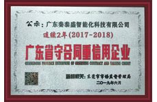 Honorary Certificate of Guangdong Province Contract-abiding and Credit-worthy Enterprise
