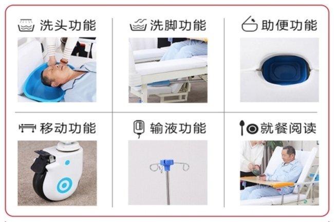 医疗电动护理床机构、功能说明