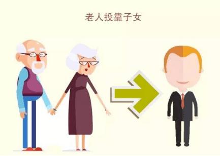 深圳父母随迁入户难吗?2021老人随子女迁入深圳户口办理条件