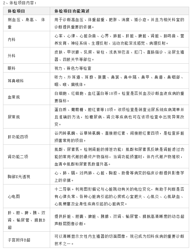 2021年深圳积分入户体检有那些医院?积分入户测分系统!