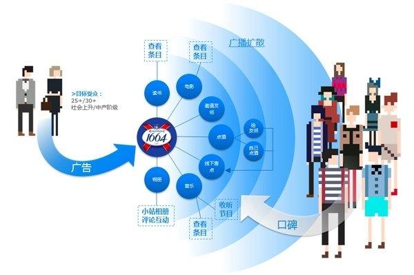 论坛账号发货平台自动发货相关图片