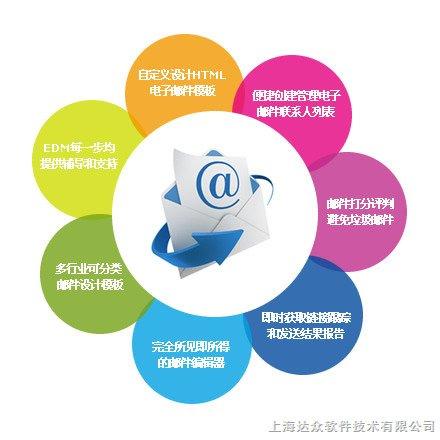 邮箱小号发货平台自动发货相关图片