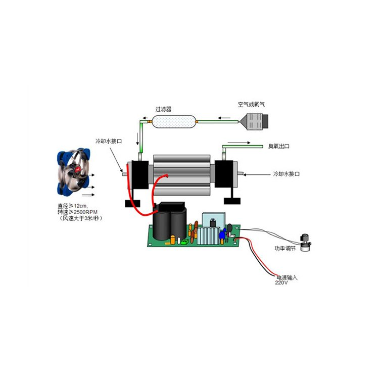 臭氧管安装图