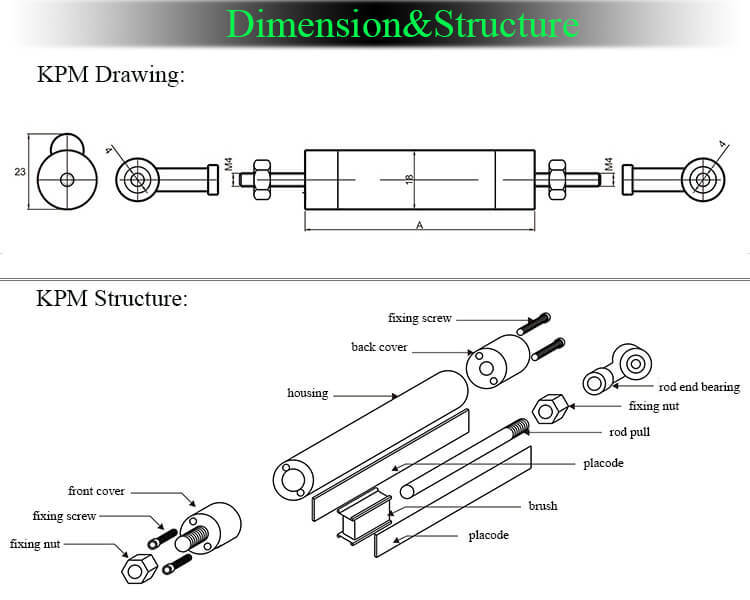 dimension and structure