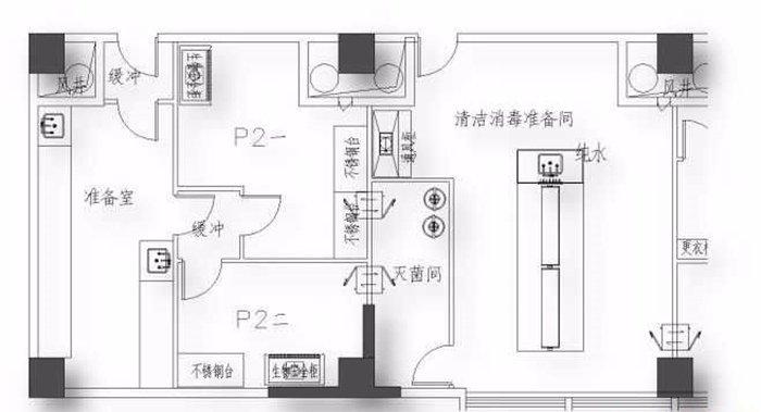 标准实验室设计图欣赏