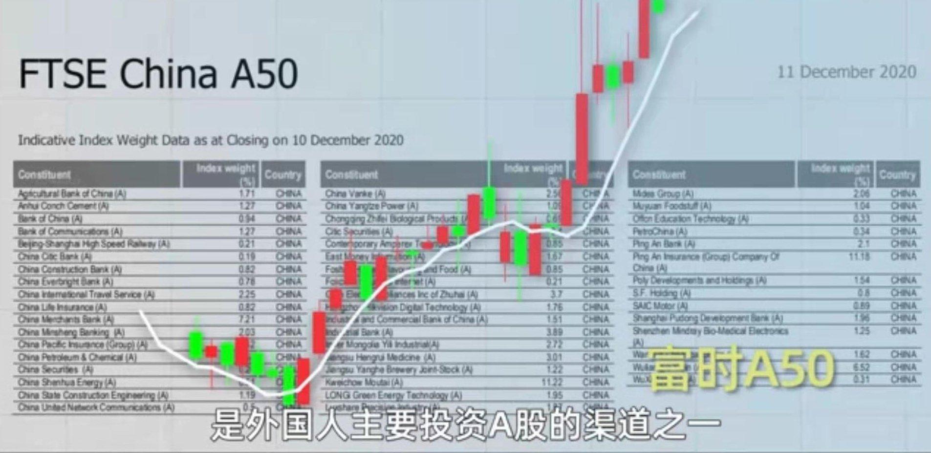 令人瞩目的外汇保证金交易全球投资新热点