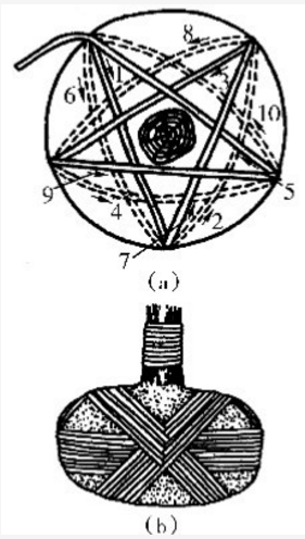 苗球的三种包扎方法